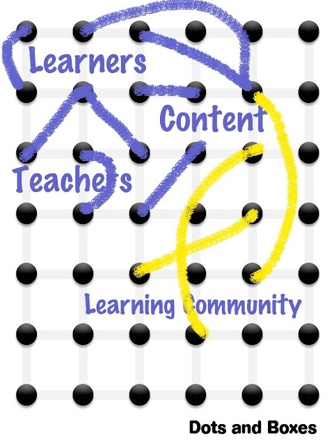 There's more going on when you share your learning online