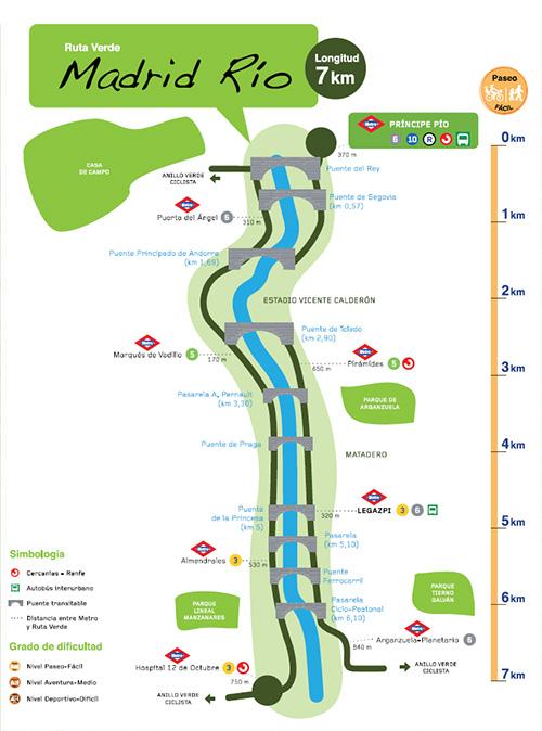 Ruta Verde de Madrid Río