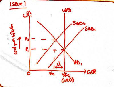 aqa economics model essays A revision guide to the a2 aqa economics paper, looking in detail at the 25 mark question.