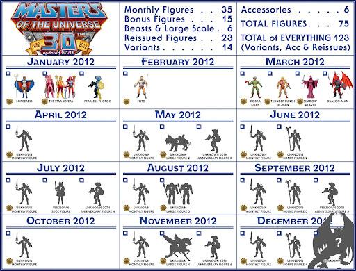 Masters of The Universe Classics 2012 Motuc_checklist_2012