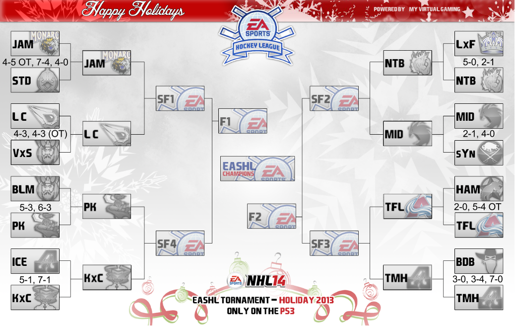 EASHL Holiday Tournament Bracket BRACKET%2520%25281%2529