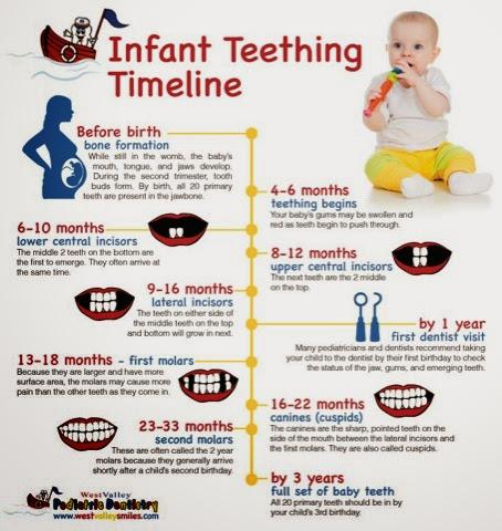 Dental Hygienist Mommy