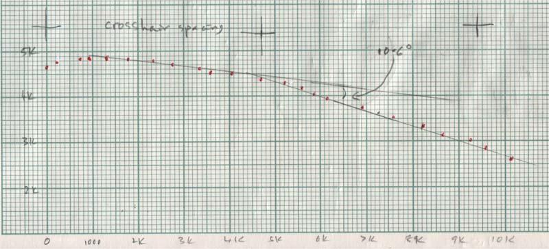 Рис.6. Ручное построение контура горы Хэдли, вид из S7