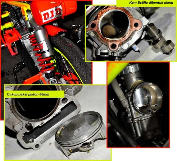 Mio Drag 150cc List of Yamaha Mio Drag