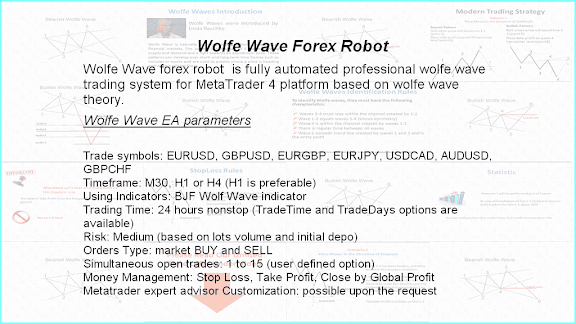 Wolfe wave forex robot free download