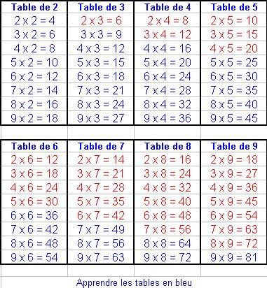 Ecole plutarque for Table de multiplication de 9