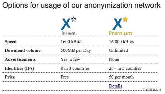 Cách truy cập Facebook đơn giản với  anonymoX addon trên Firefox - Image 6