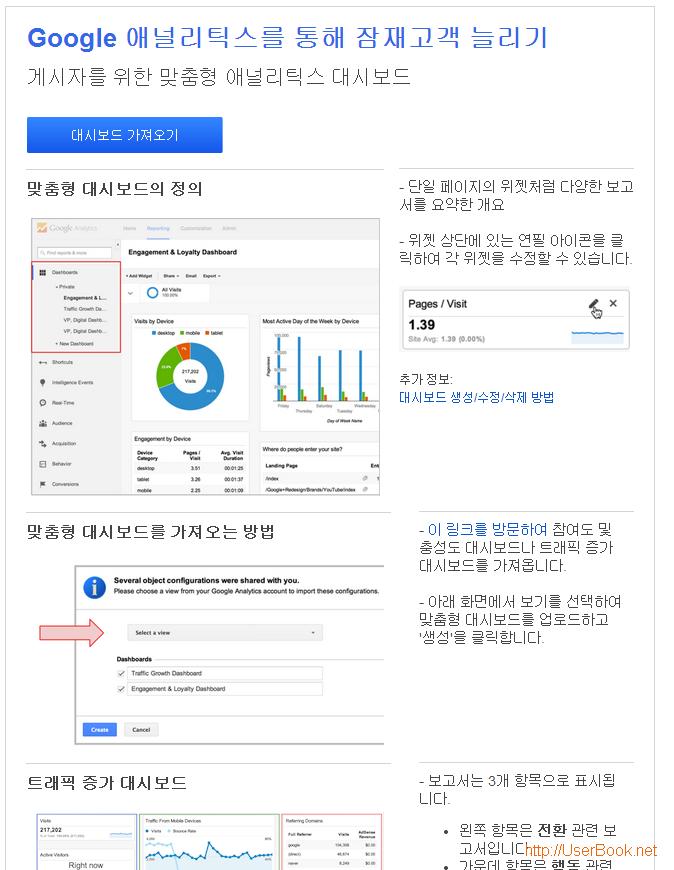 구글 애드센스 게시자를 위한 맞춤형 애널리틱스 대시보드