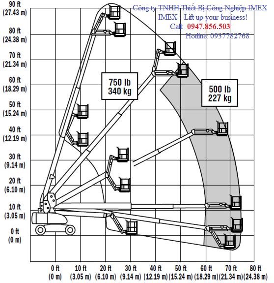 JLG 860SJ Telescopic Boom Lift 26.21m