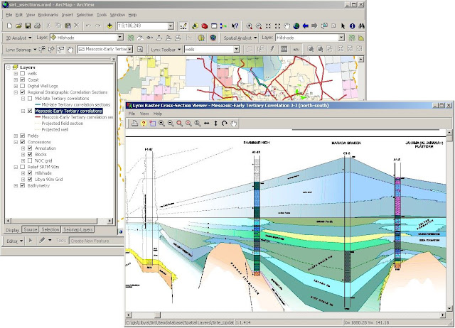 Well Log and Cross-Section Viewers for ESRI ArcGIS Desktop