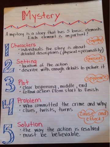 First grade author study unit