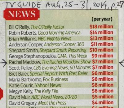 TV Guide Magazine, Aug. 25-31, 2014, p. 27