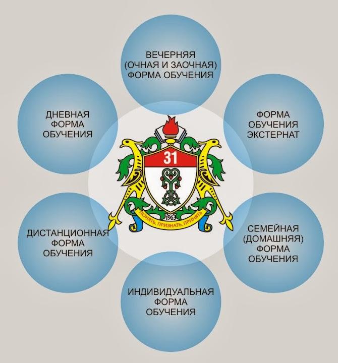 Формы обучения в ОШ31