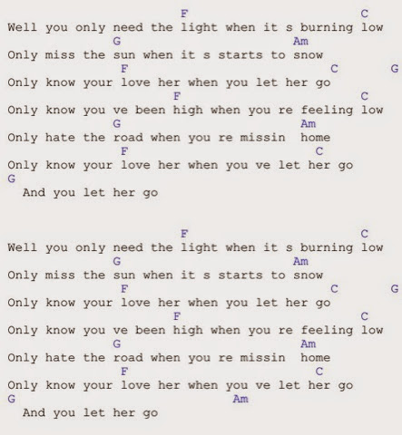 Guitar guitar chords of let her go : Guitar : guitar chords of let her go Guitar Chords Of Let and ...