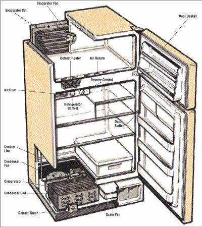 Refrigeration Repair Guide