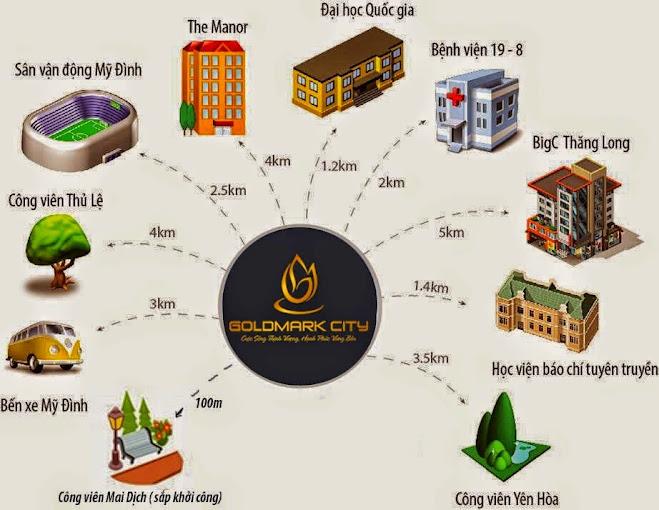tiện ích chung cư goldmark city 136 hồ tùng mậu