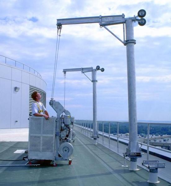 mast enterprises