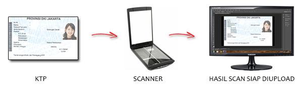 Scan KTP menggunakan Scanner Digital