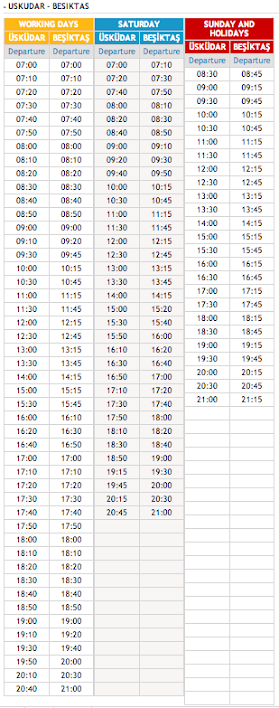 Uskudar Besiktas Ferry Schedule