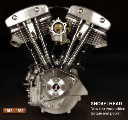 Harley Davidson Shovel Head Cc Vs Evo Engine Cc