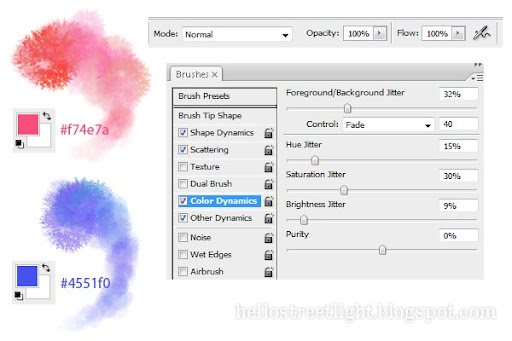 Customized photoshop brush for adding floral effects.