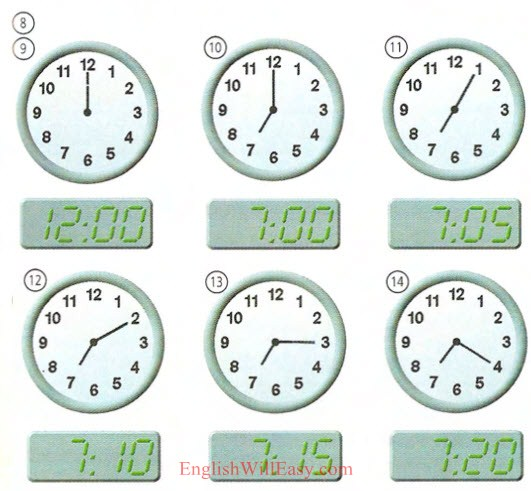 Time - Numbers, Date, Time - Photo Dictionary