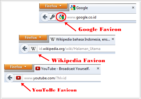 favicon,favorite icon,icon,blogger icon,blogspot icon,wikipedia icon,youtobe icon,google favicon,favicon site,favicon website,favicon blog