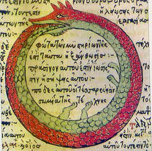 What That Symbol Uroborus Or Ouroborus The Circles Of Time