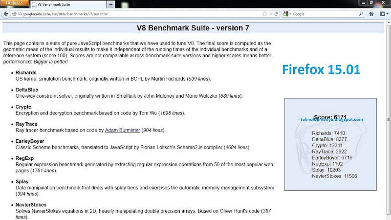 firefox15.01 javascript test
