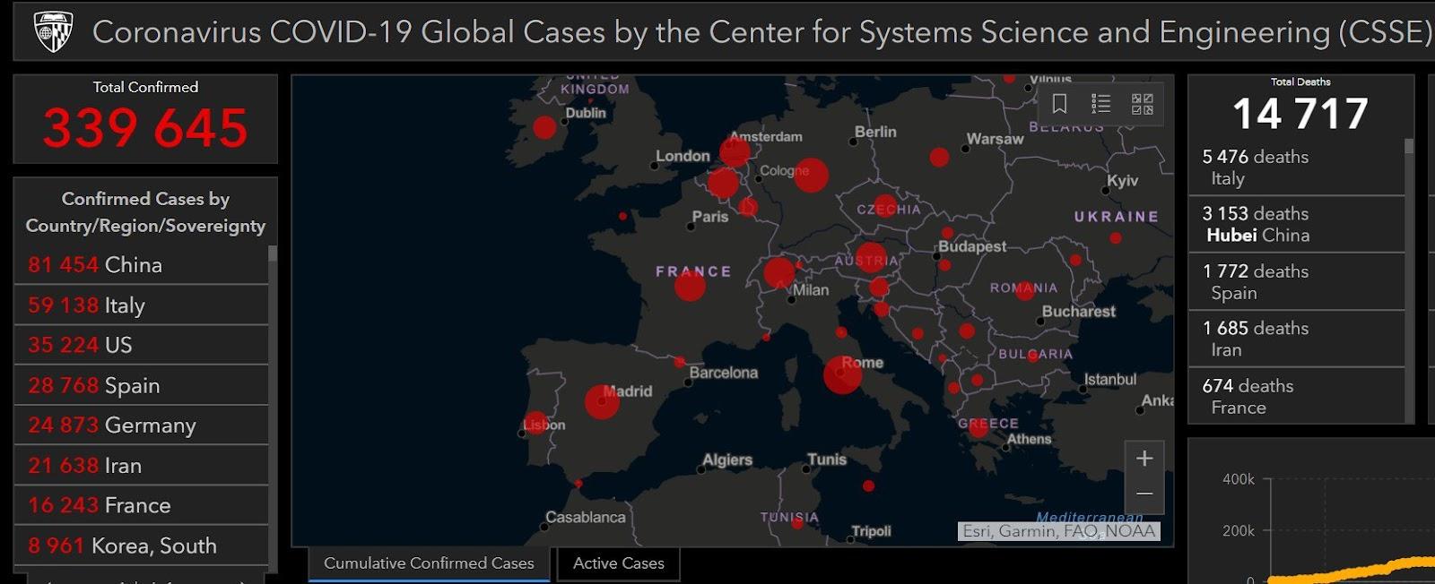 Італія має більше жертв, ніж Китай, де все почалося