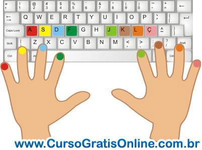 Curso de Digitação Online
