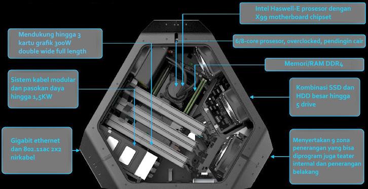 Alienware Area-51: Gaming Desktop dengan Desain Futuristik Inovatif