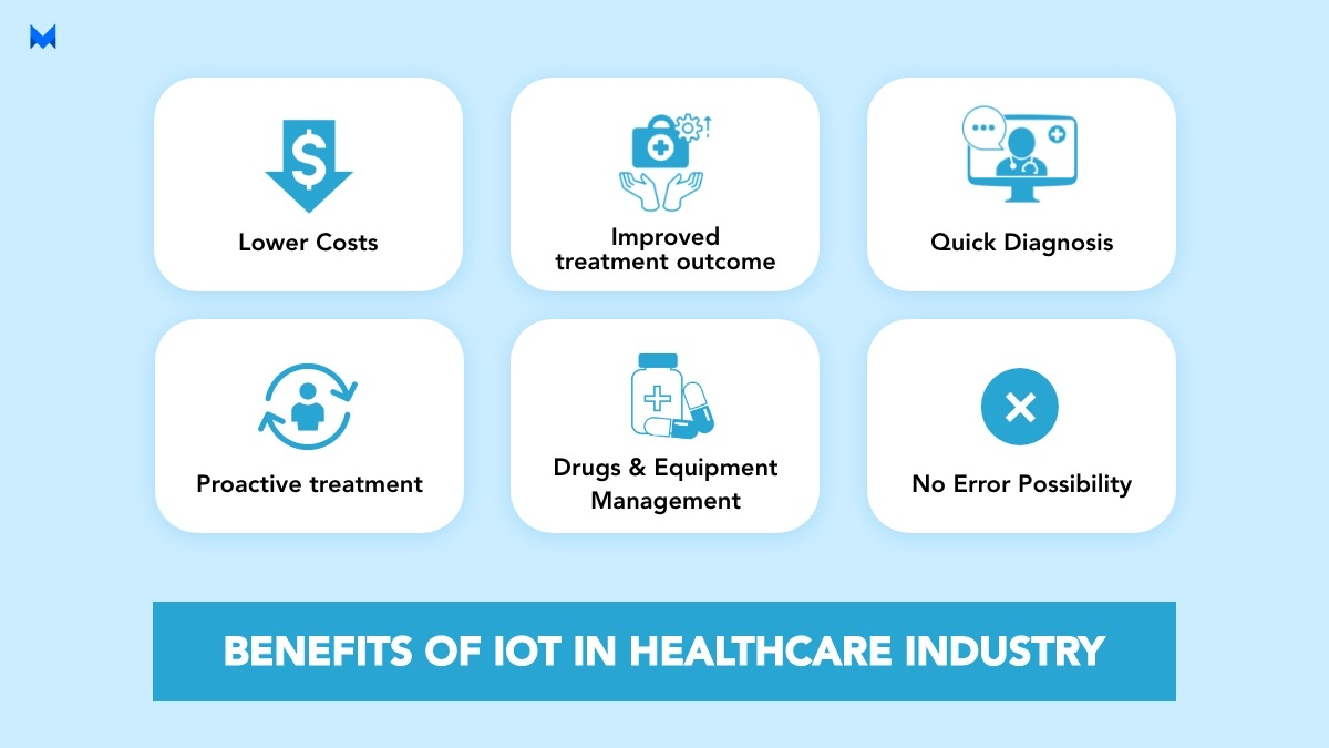 benefits of IoT in healthcare industry