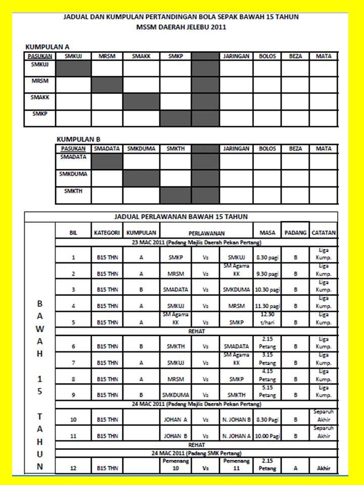 SMK.Pertang: Jadual Perlawanan Bola Sepak MSS Daerah