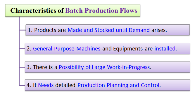features of batch production flows