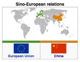 China - European Union Relations