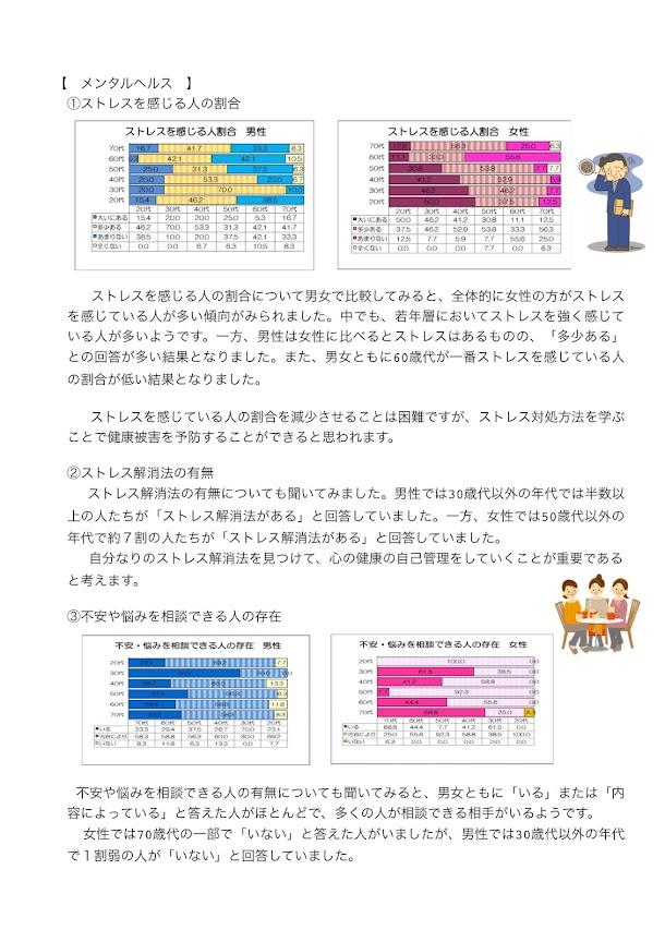 平成26年度北竜町健康意識調査報告書_06