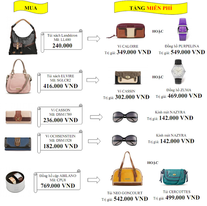 Khuyến mại mua 1 tặng 1 từ 14-16/5/2014