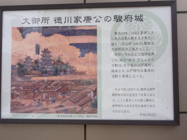 徳川家康 東海道五十三次