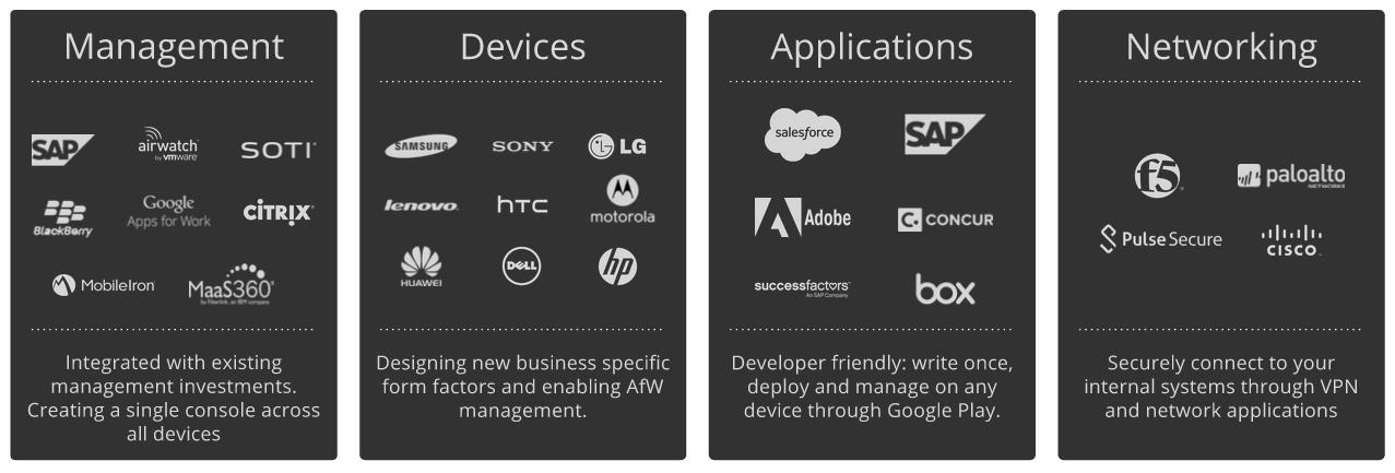 ecosystem logos.png