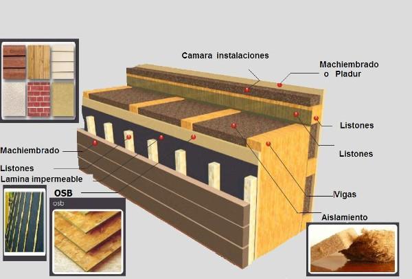 Casas de estructura de madera o de madera maciza machihembrada - Madera machihembrada exterior ...