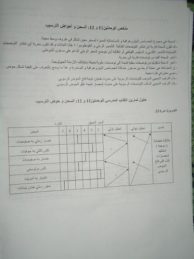 ملخص دروس العلوم الطبيعية مع 7.jpg