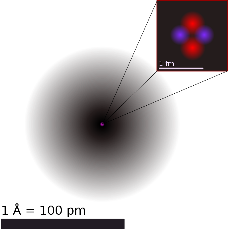 Helium atom QM.svg