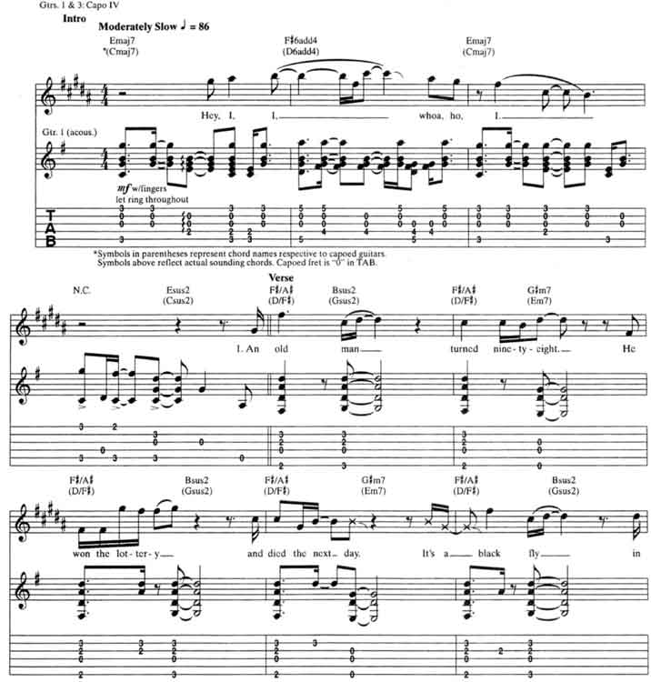 Alanis Morissette Ironic Guitar Tab And Sheet Music Free