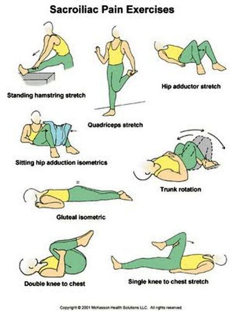 Physiotherapy exercises for hip flexor quad