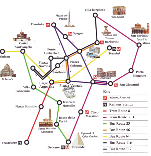 Reaching Romes Main Sites by Public Transportation Rome Guide – Tourist Attractions Map In Argentina