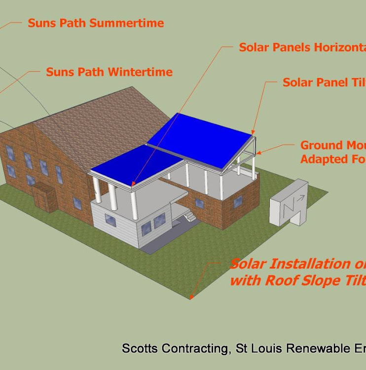 Solar Array Design-St Louis Home-Note Roof Slope Faces Wrong Direction-By Sloping the Panels towards the Sun with Adapted Ground Mount Support-The Solar Panels Tilt Towards the Sun for Greater Electrical Output.