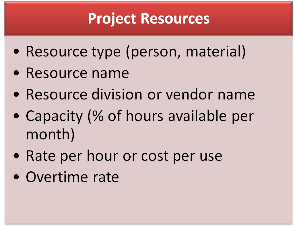 the practical project manager how to manage a project budget projectresources png