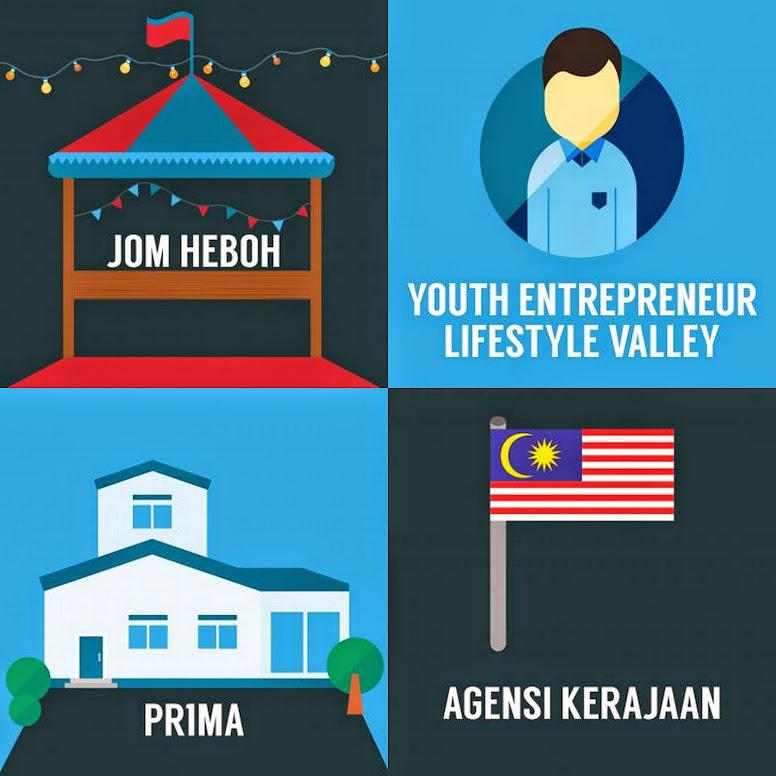 Festival Belia Putrajaya 2014 Zone Timur