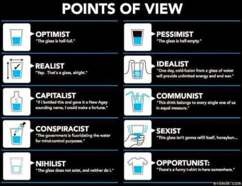 Optimism Pessimism And Realism
